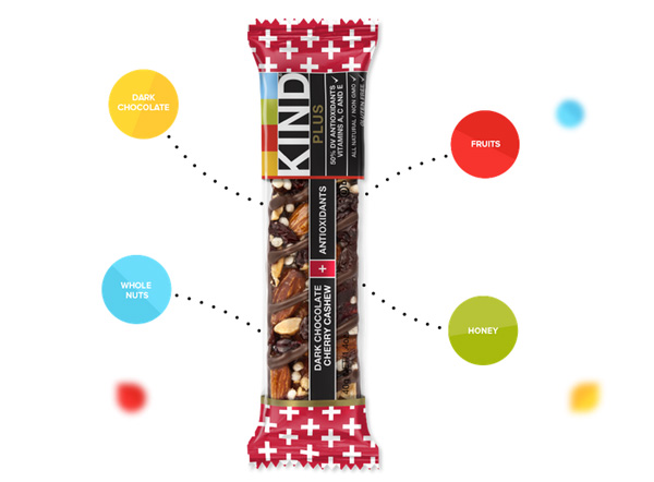 iherb KIND Bars, Nuts & Spices