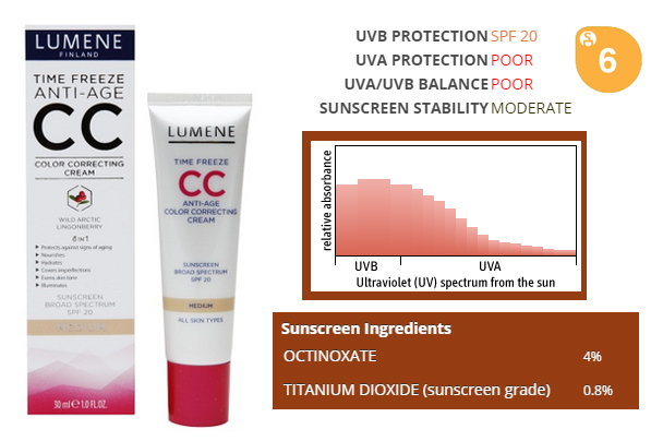 Lumene Time Freeze CC Anti-Age Color Correcting Cream, Light, SPF 20