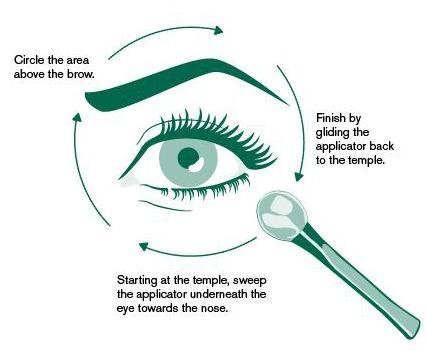 как наносить крем вокруг глаз схема