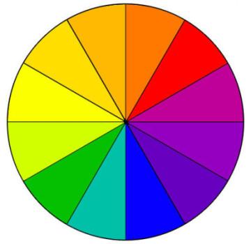 цветовой круг Иттена консилер от кругов под глазами