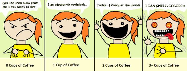 2010.11.11 caffeine