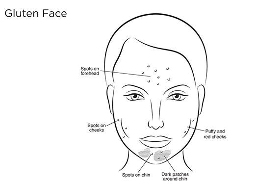 Нигма Талиб глютеновое лицо